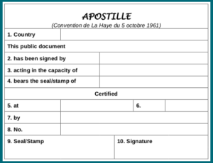 Apostille pursuant to the Hague Apostille Agreement of 1961